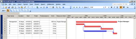 Microsoft Mba Prgram Manager by Creating Loe Tasks In Microsoft Project Ten Six Consulting