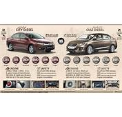 Honda City Diesel Vs Maruti Ciaz