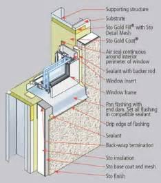 Sliding Patio Door Ratings Attack Of The Dew Point Henselstone Window And Door