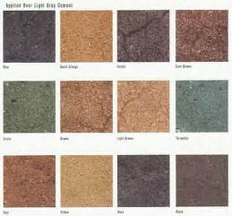 Deluxe rust oleum concrete stain 215135 home design ideas