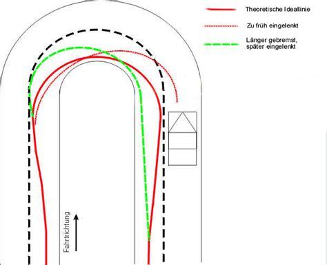 Motorrad Kurven Fahren by Fahrtenbuch 2002