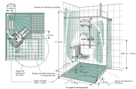 Norme Salle De Bain Handicapé by Joli Handicap Salle De Bain Norme Handicape 4