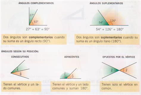 el vrtice la 8479537353 amormatematicas angulos