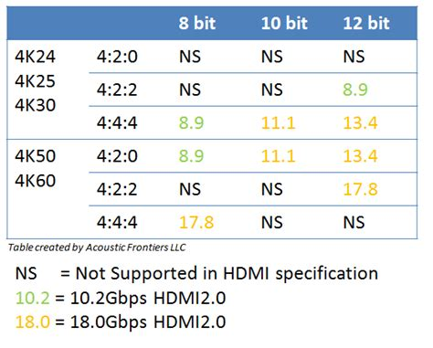 Color Transfer Uhd 101 Demystifying 4k Uhd Blu Ray Wide Color Gamut