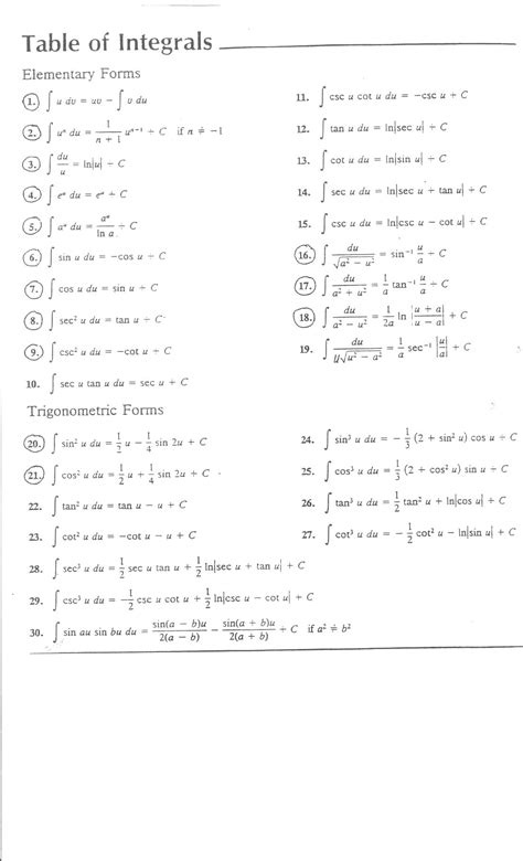 Tables Of Integrals by Mat 244h1s Webpage