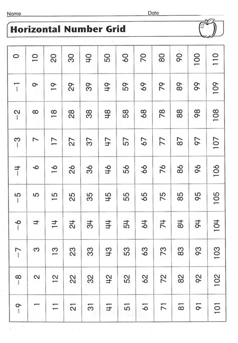 free printable hundreds chart 0 100 number grid 0 100 images reverse search