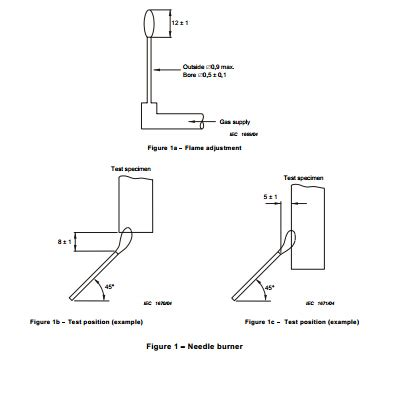 standard electrical outlet dimensions wall outlet