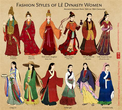 chinese traditional fashion timeline timeline of korean clothing