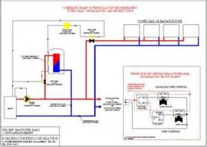 thermal zone heat wiring diagram thermal free engine image for user manual