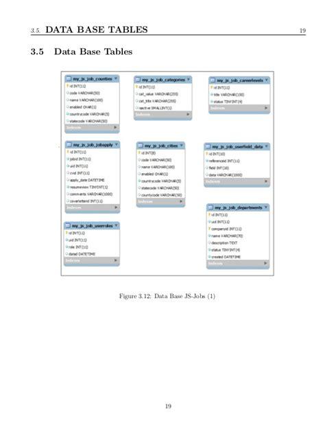 design online job portal online job portal system