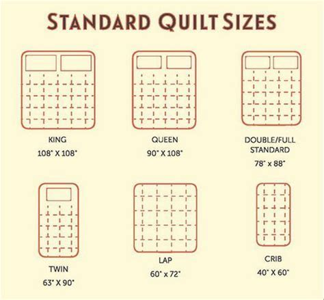 Crib Mattress Sizes Chart 25 Best Ideas About Quilt Sizes On Quilt Size Charts Quilt And Crib Quilt Size