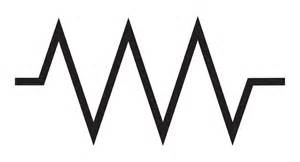 what does a resistor symbol look like resistors