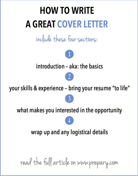 how to write great cover letter how to write a cover letter the prepary the prepary