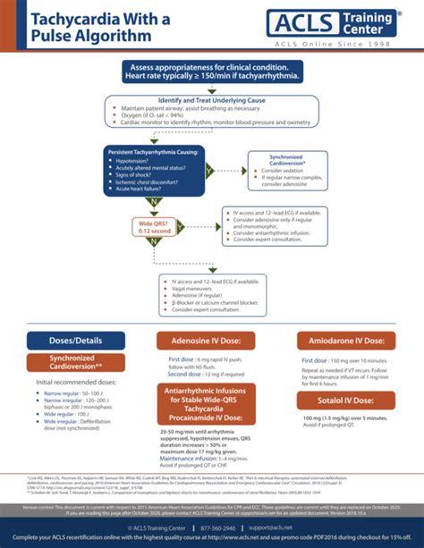 acls tachycardia algorithm  managing stable tachycardia