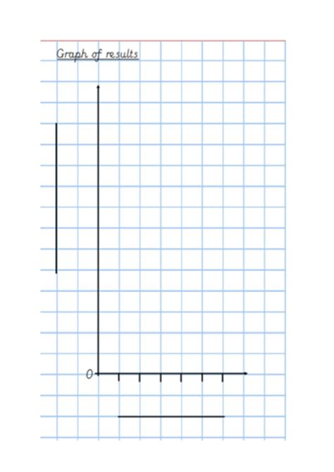 block graph template graph template by julianne26 teaching resources tes