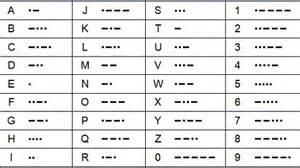morse code signal l code morse encryption decryption en ligne