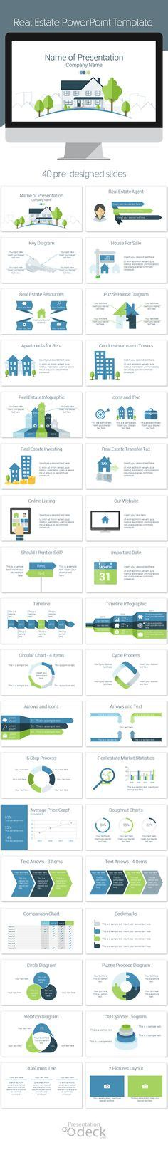 1000 Images About Finance Powerpoint Templates On Pinterest Templates Risk Management And Real Estate Investment Powerpoint Template