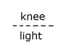 knee light brain teaser brain teasers knee light brain teasers
