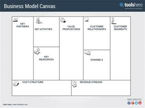 Business Model Canvas Template by Business Model Canvas Explained Template A Strategy