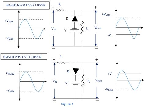 diode limiters and clers biased diode clipping circuits 28 images electrical engineering diode circuits clipper