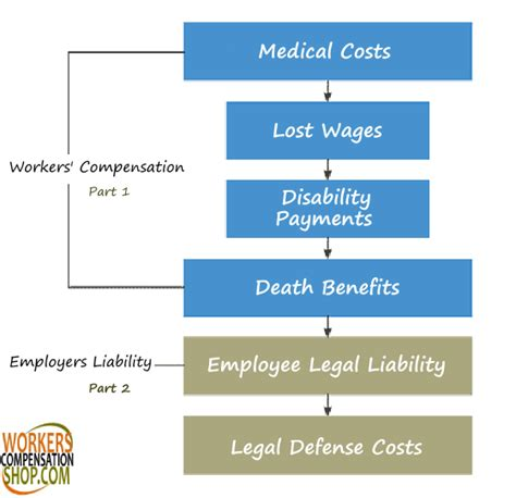 Wcab Search Mississippi Workers Compensation Html