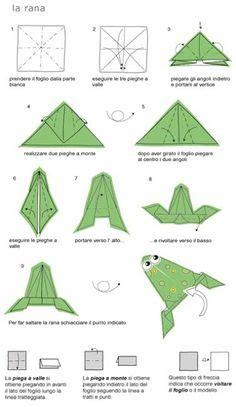 Rana Origami - oltre 1000 idee su rana origami su origami