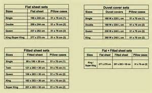 King Size Bed Flat Sheet Dimensions Flat Sheet Dimensions Furniture Table Styles