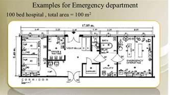 Pharmacy Floor Plan Hospital Design