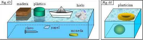 xq un barco no se hunde texto myphysicsnoe