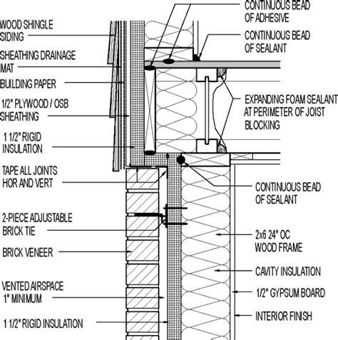 wood siding wall section wall section wood shingle siding above brick veneer 1 1 2