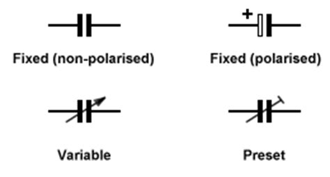 circuit symbol for polyester capacitor the capacitor