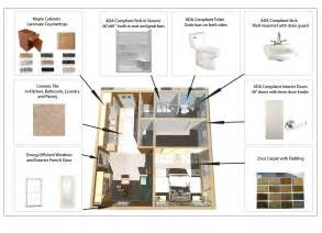 Floor Plans With Inlaw Apartment an exceptional and practical 24 x 25 in law addition