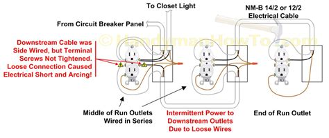 how to repair a shorted electrical outlet part 1