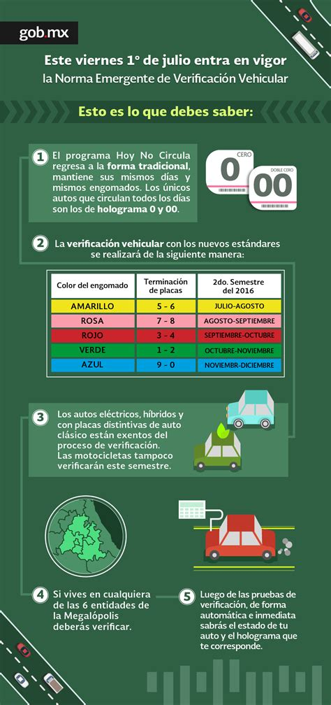 Calendario Verificacion Vehicular Calendario Verificaci 243 N Vehicular 2018 Calendariolaboral
