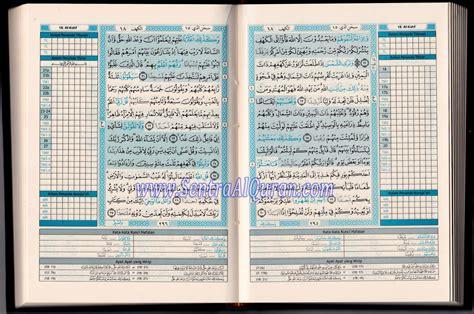 Al Quran Al Qiroah A5 syaamil al quran hafalan tikrar a5