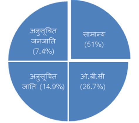 Essay On Aarakshan In Language essay on pashupatinath temple in nepali language course homework for you