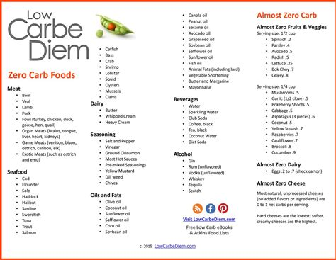 zero carbohydrates diet zero carb foods list free pdf low carb