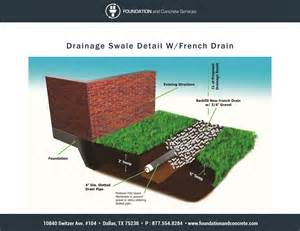Flower Mound To Dallas - drainage swale detail w french drain foundation and