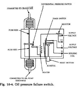 wiring diagram for pressure switch switches get free