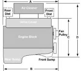 Chevrolet Motor Sizes Gm Engine Dimensions And Weight Gm Free Engine Image For