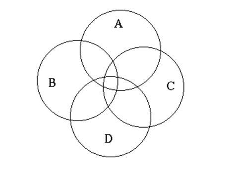 4 circle venn diagram outer space venn you can t use venn plus maths org