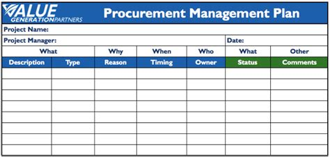 procurement document template annual procurement plan template excel schedule template