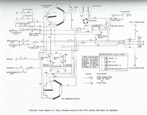 wiring diagram for 1970 triumph bonneville wiring get