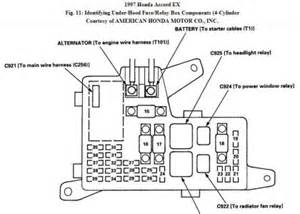 2003 Honda Accord Fuse Box Diagram Diagram Of 2003 Honda Accord Ex Fuse Box Diagram Get