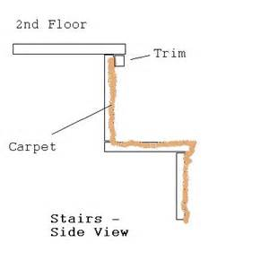 Wood Laminate carpet how can i transition from carpeted stairs to an