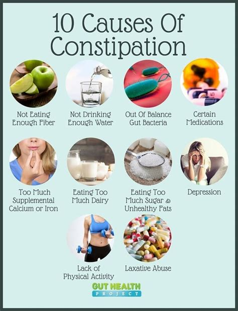 best cures for constipation what are some possible cures for chronic constipation quora