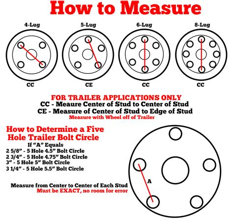 lug pattern finder 2013 bolt pattern guide autos post