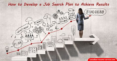 develop  job search plan  achieve results