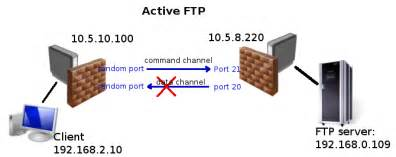 manual ip firewall nat mikrotik wiki
