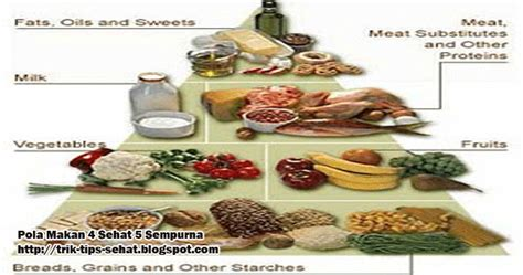 Promo Moment Glucogen Plus 2 Glucogen 2 Mini Box pola makan 4 sehat 5 sempurna moment glucogen plus